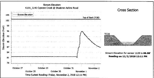halloween graph snip
